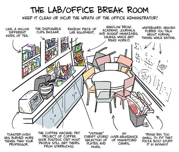 Break Room Thoughts