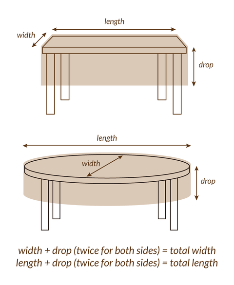 Measurement For Rectangle Or Oval